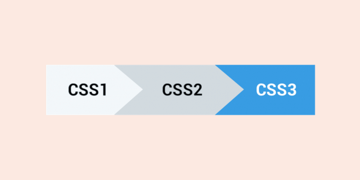 que es CSS Cascading Style Sheets